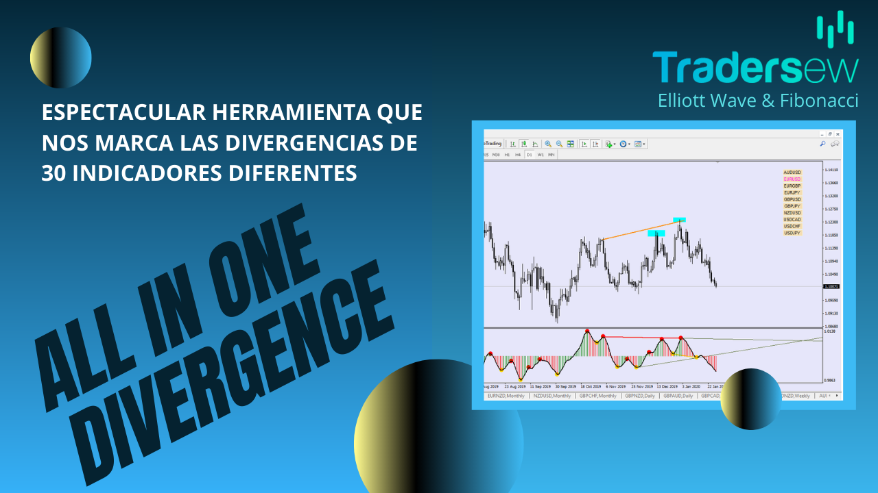 ALL IN ONE DIVERGENCE